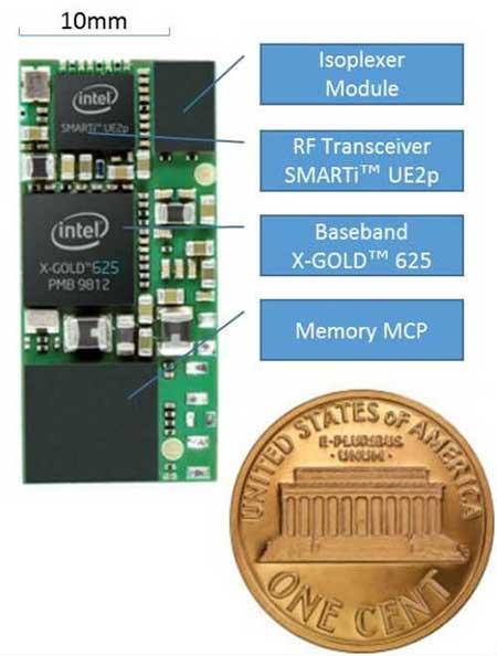 intel-3g-modem-xmm-6255-2