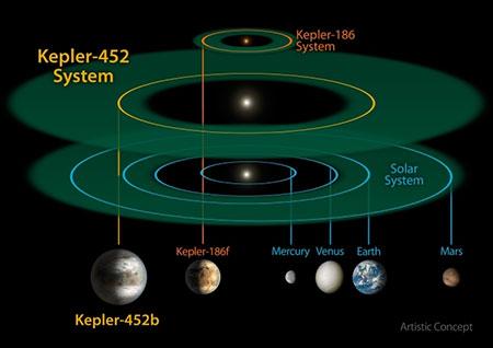 kepler-452b-2