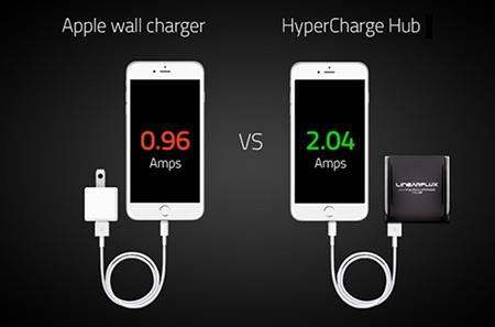 hypercharge-hub