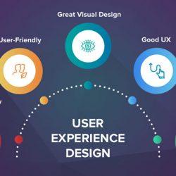 Kullanıcı Deneyim Tasarımı